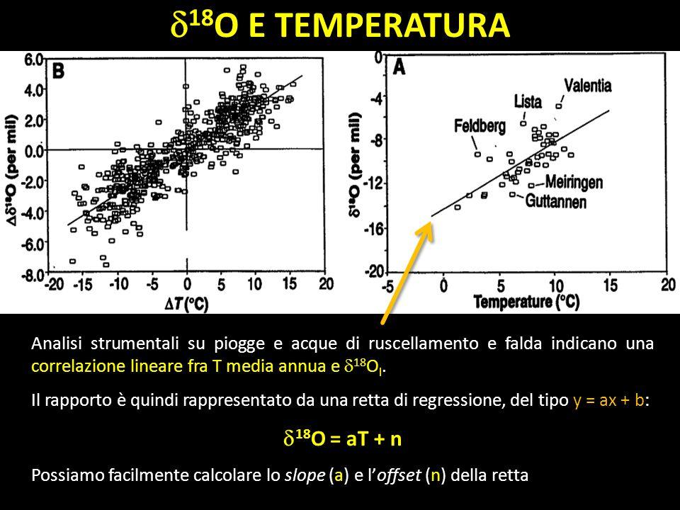 18O E TEMPERATURA 18O = aT + n