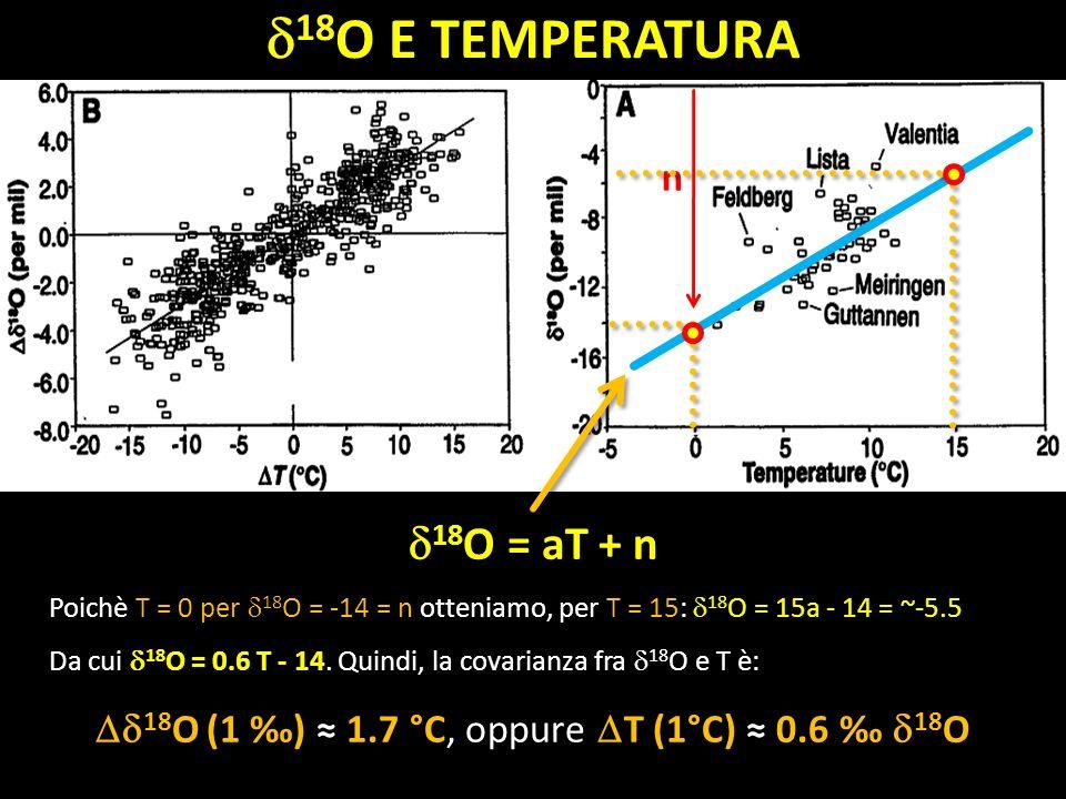 Dd18O (1 ‰) ≈ 1.7 °C, oppure DT (1°C) ≈ 0.6 ‰ d18O