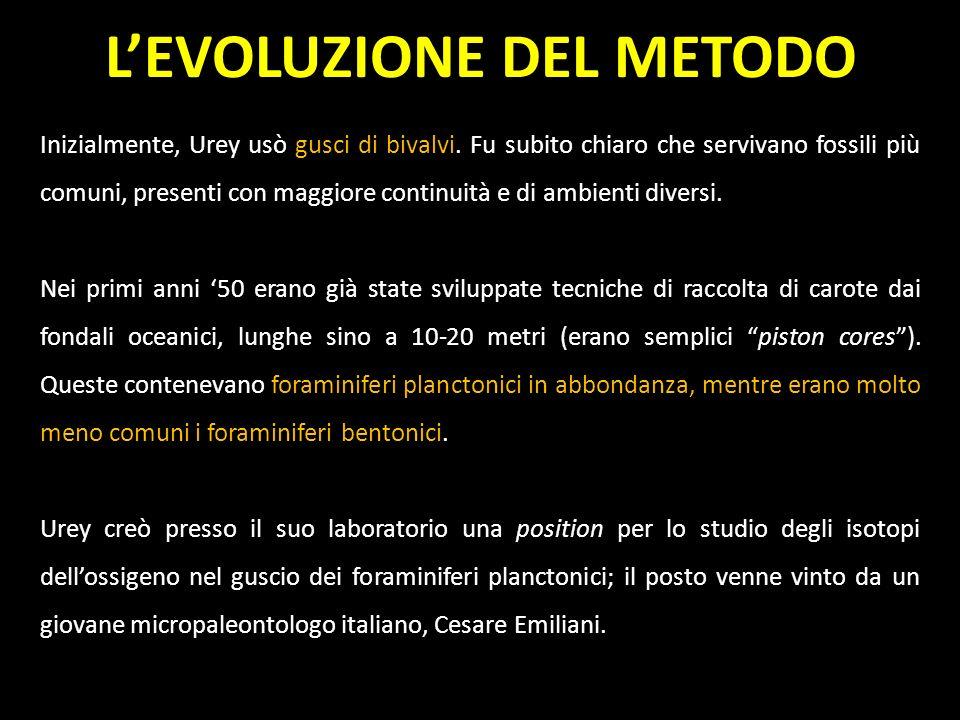 L'EVOLUZIONE DEL METODO