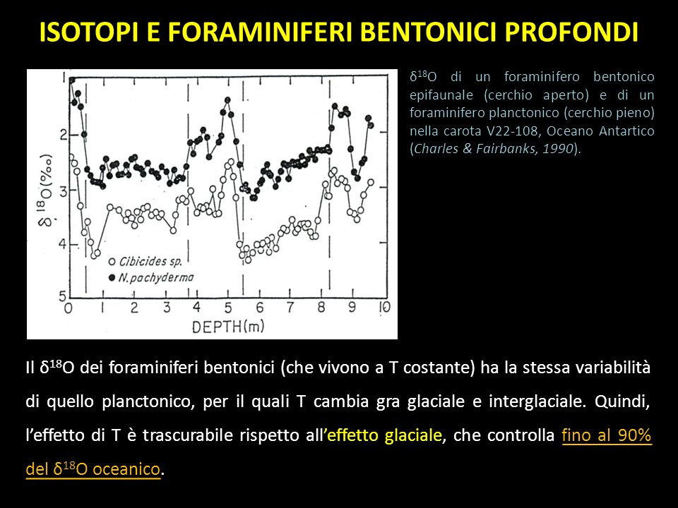 ISOTOPI E FORAMINIFERI BENTONICI PROFONDI