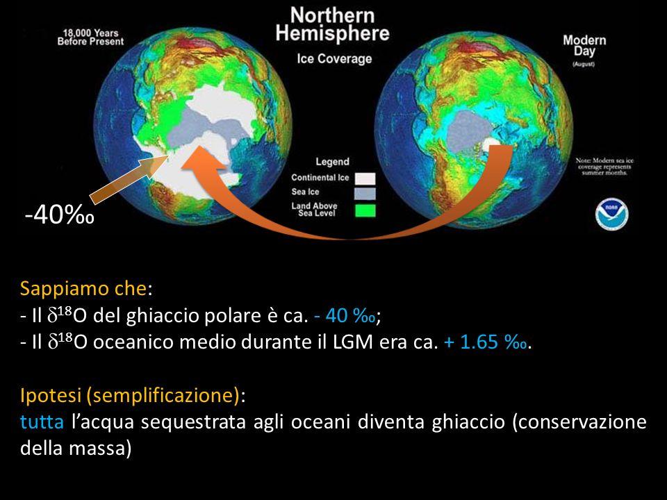 -40‰ Sappiamo che: - Il d18O del ghiaccio polare è ca. - 40 ‰;