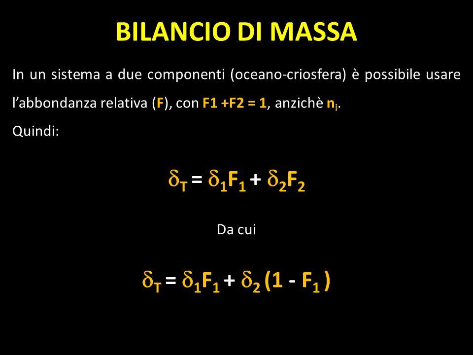 BILANCIO DI MASSA T = 1F1 + 2F2 T = 1F1 + 2 (1 - F1 )