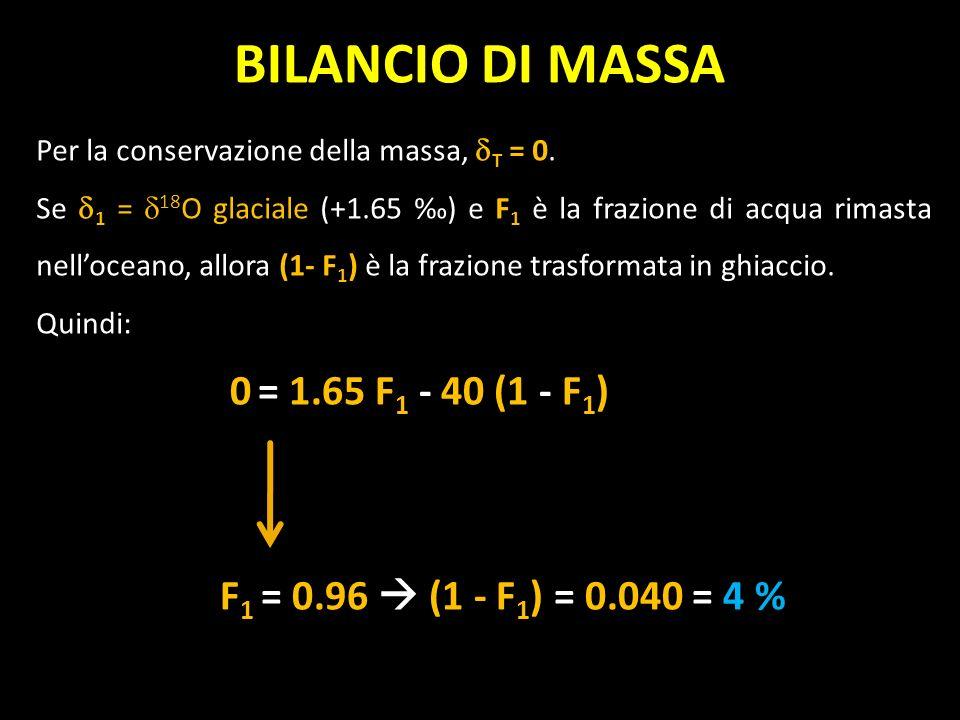 BILANCIO DI MASSA 0 = 1.65 F1 - 40 (1 - F1)