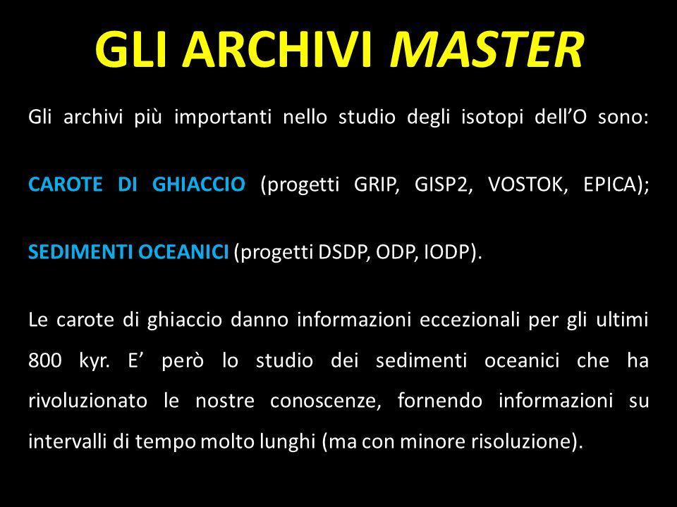 GLI ARCHIVI MASTER Gli archivi più importanti nello studio degli isotopi dell'O sono: CAROTE DI GHIACCIO (progetti GRIP, GISP2, VOSTOK, EPICA);