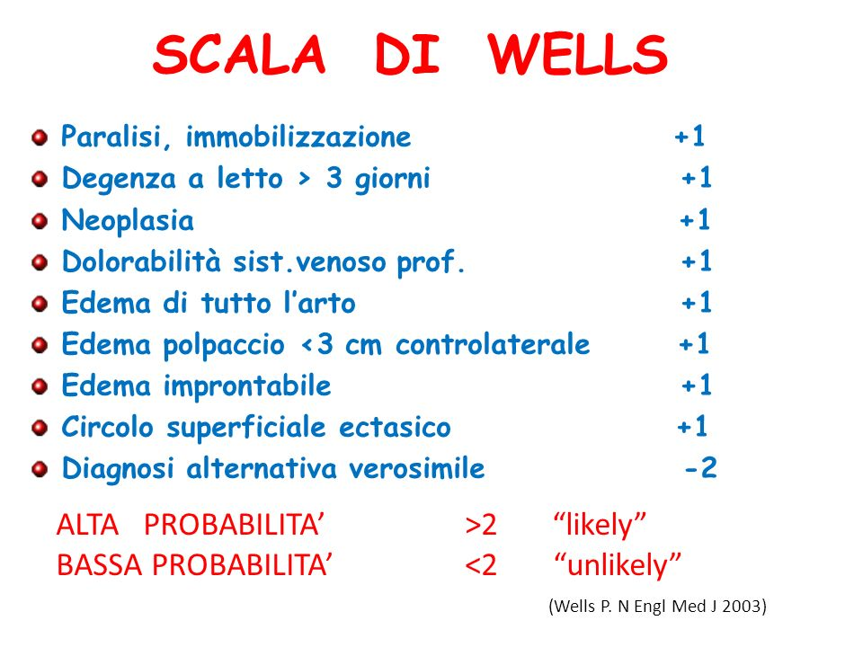 SCALA DI WELLS ALTA PROBABILITA' >2 likely