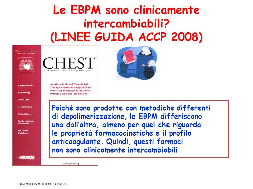 Le EBPM sono clinicamente intercambiabili (LINEE GUIDA ACCP 2008)