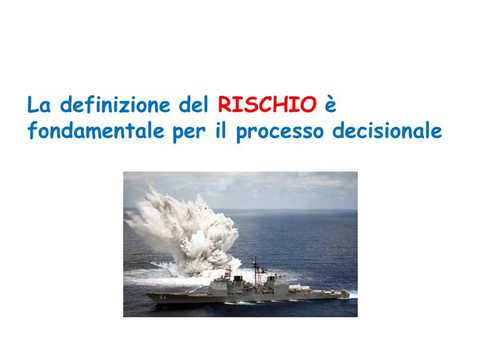 La definizione del RISCHIO è