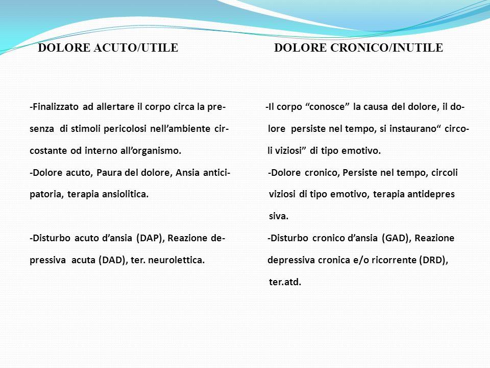 DOLORE ACUTO/UTILE DOLORE CRONICO/INUTILE