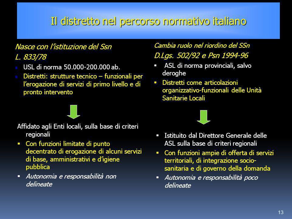 Il distretto nel percorso normativo italiano