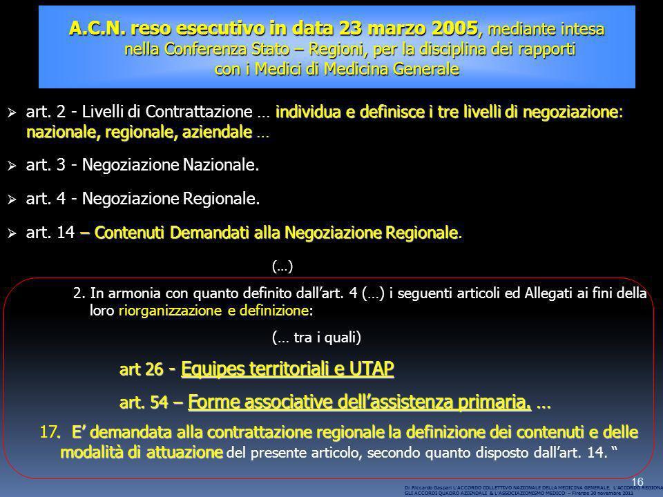 A.C.N. reso esecutivo in data 23 marzo 2005, mediante intesa