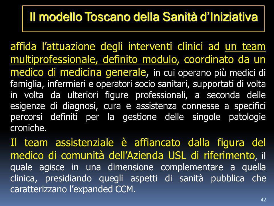 Il modello Toscano della Sanità d'Iniziativa