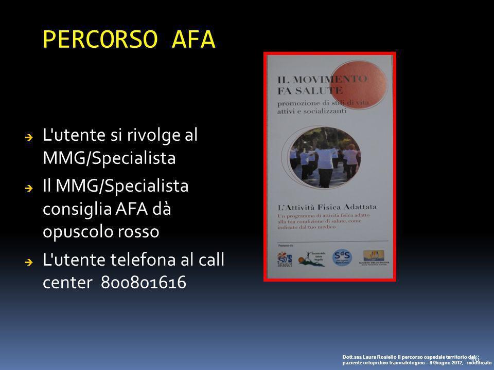PERCORSO AFA L utente si rivolge al MMG/Specialista