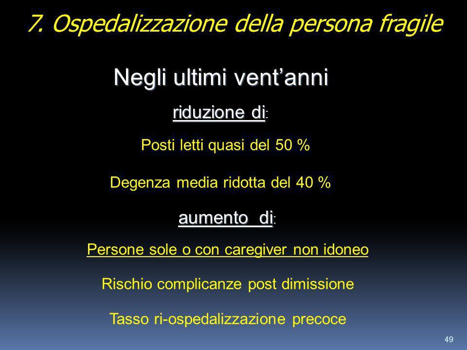 7. Ospedalizzazione della persona fragile