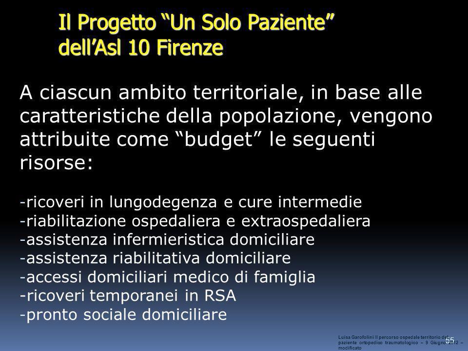 Il Progetto Un Solo Paziente dell'Asl 10 Firenze