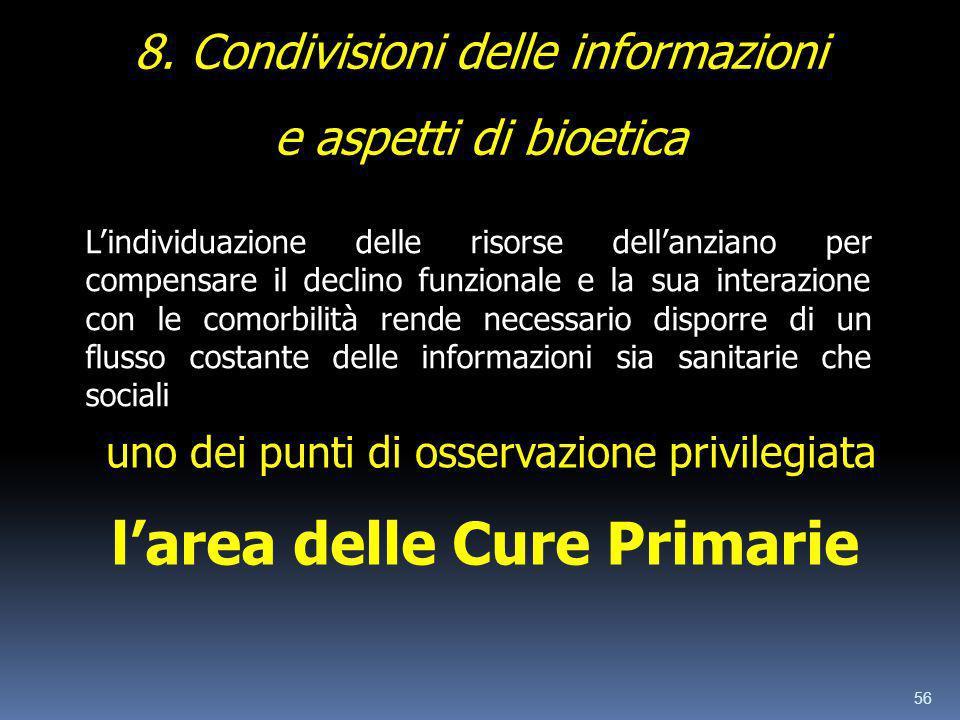 l'area delle Cure Primarie