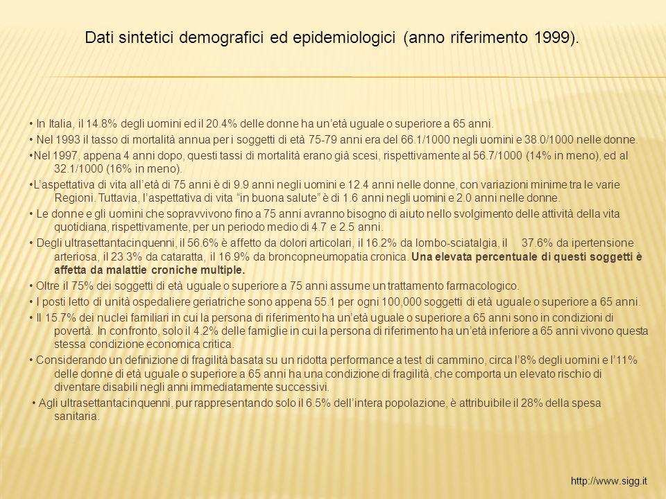 Dati sintetici demografici ed epidemiologici (anno riferimento 1999).
