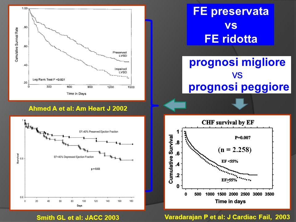 FE preservata vs FE ridotta prognosi migliore prognosi peggiore