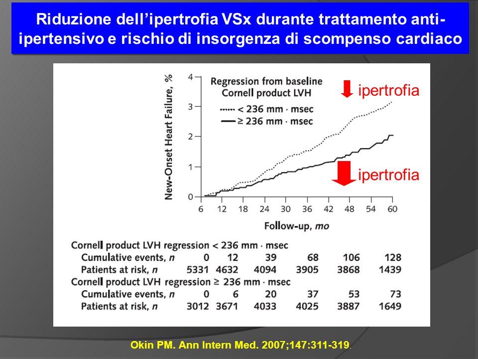 Riduzione dell'ipertrofia VSx durante trattamento anti-ipertensivo e rischio di insorgenza di scompenso cardiaco