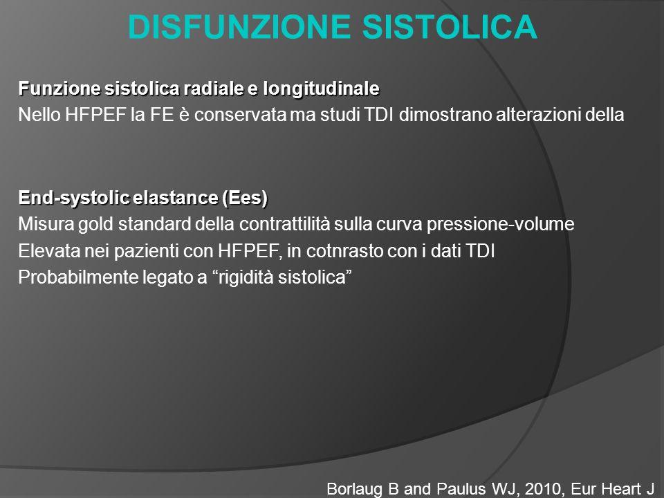 DISFUNZIONE SISTOLICA