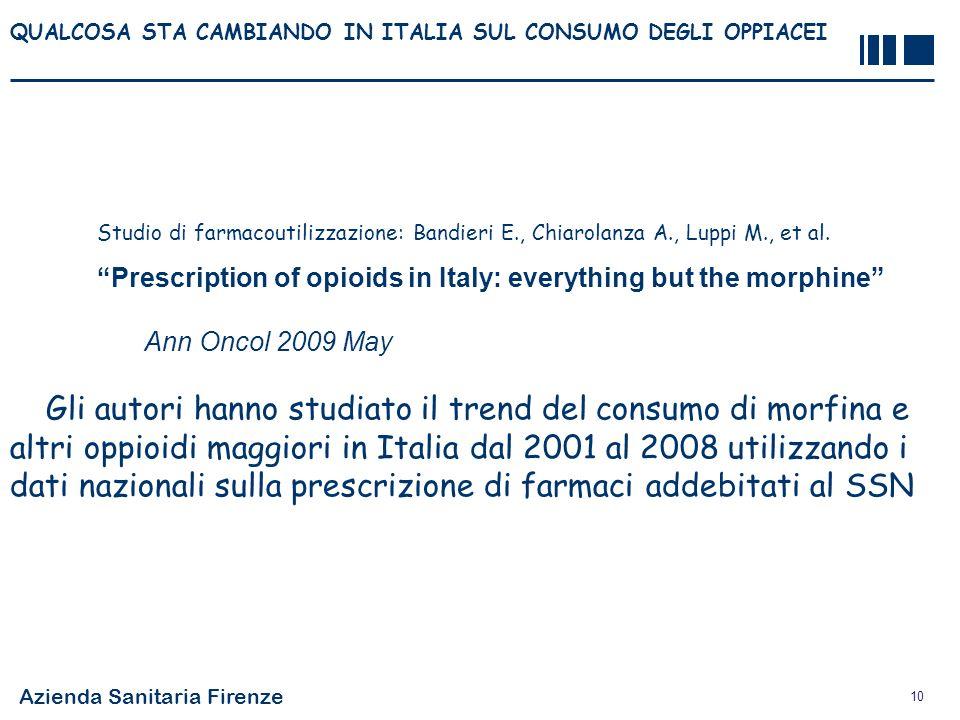 QUALCOSA STA CAMBIANDO IN ITALIA SUL CONSUMO DEGLI OPPIACEI