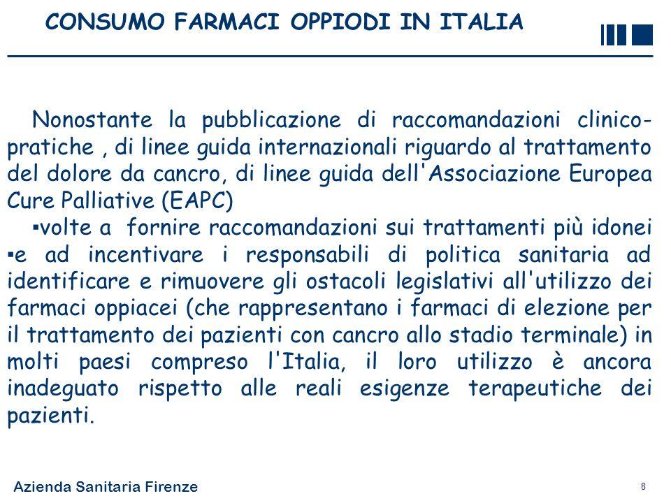 CONSUMO FARMACI OPPIODI IN ITALIA