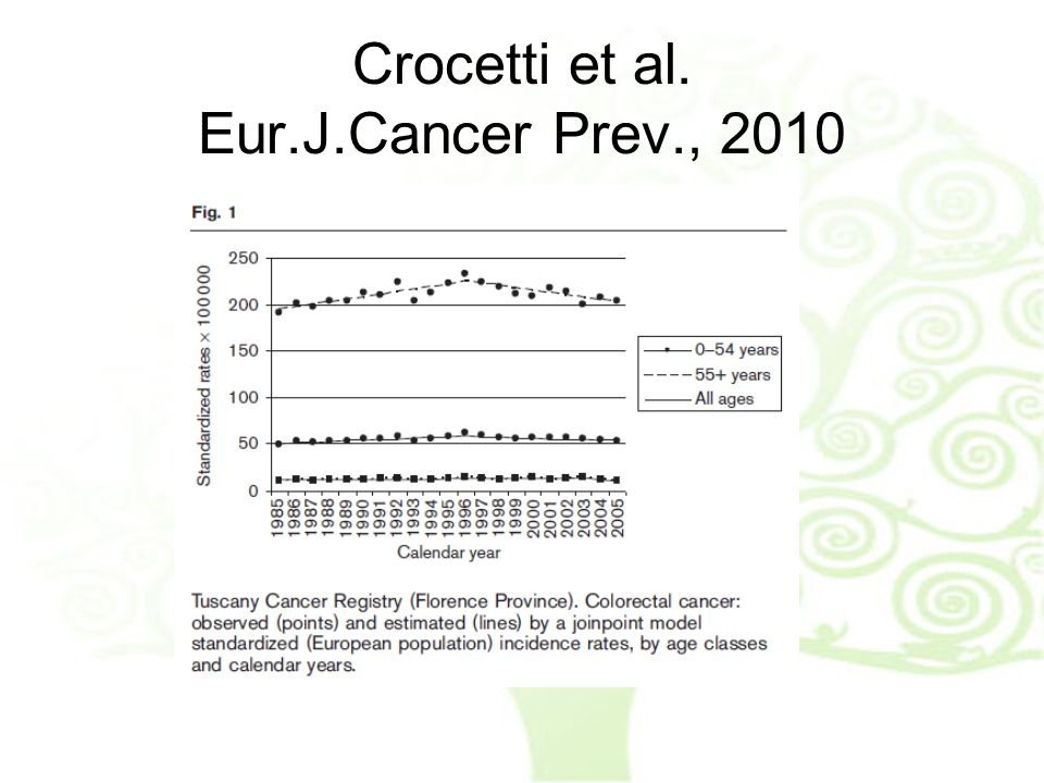 Crocetti et al. Eur.J.Cancer Prev., 2010