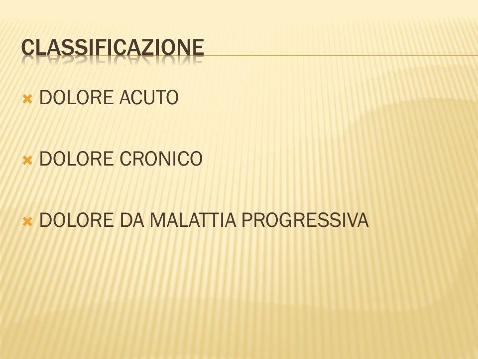 CLASSIFICAZIONE DOLORE ACUTO DOLORE CRONICO