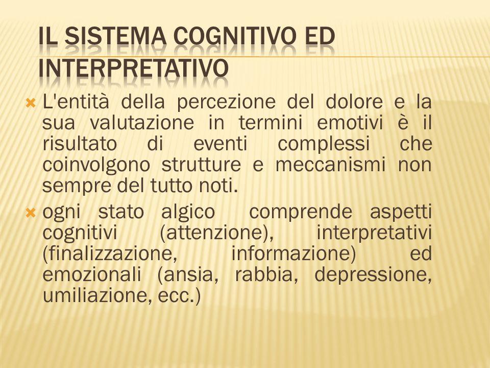 Il sistema cognitivo ed interpretativo