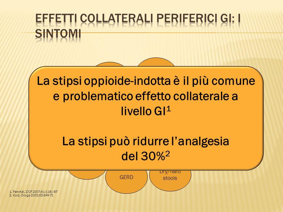 Effetti collaterali periferici GI: i sintomi