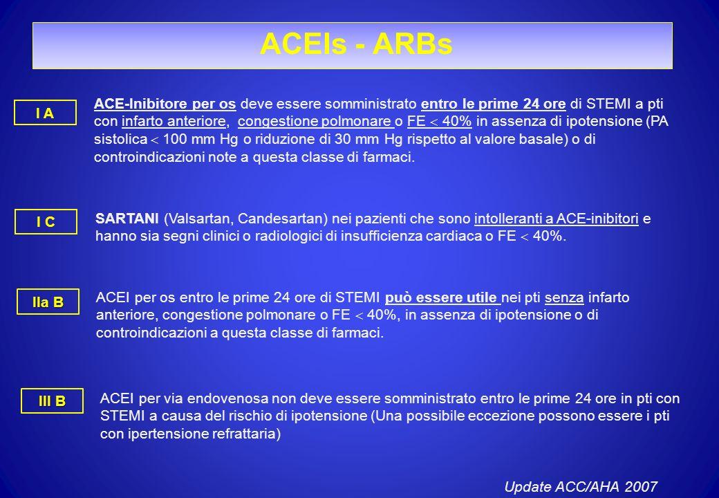 ACEIs - ARBs