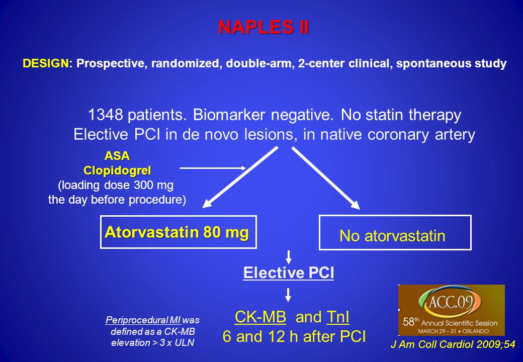 NAPLES II 1348 patients. Biomarker negative. No statin therapy