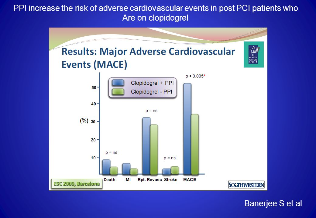 PPI increase the risk of adverse cardiovascular events in post PCI patients who
