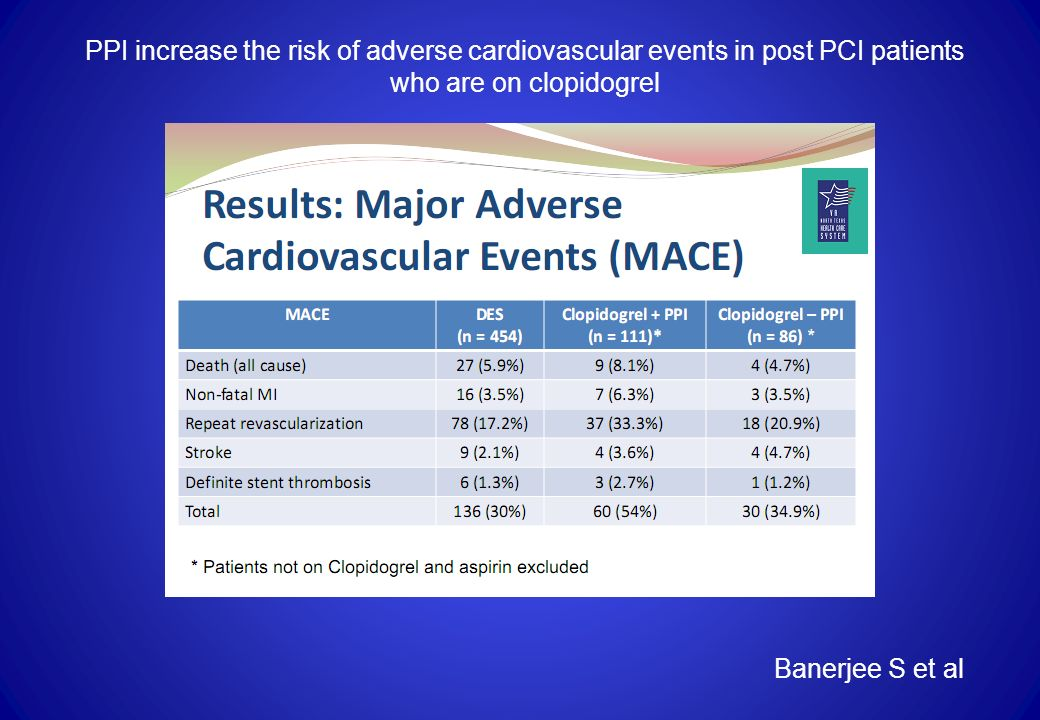 PPI increase the risk of adverse cardiovascular events in post PCI patients who are on clopidogrel