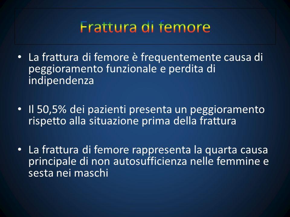 Frattura di femoreLa frattura di femore è frequentemente causa di peggioramento funzionale e perdita di indipendenza.