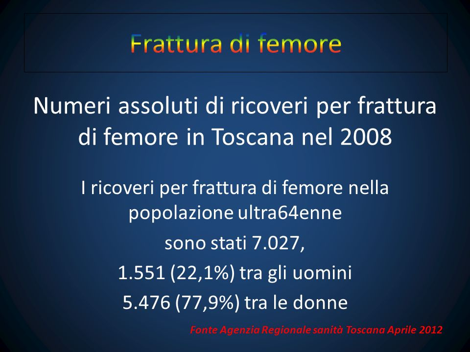Numeri assoluti di ricoveri per frattura di femore in Toscana nel 2008