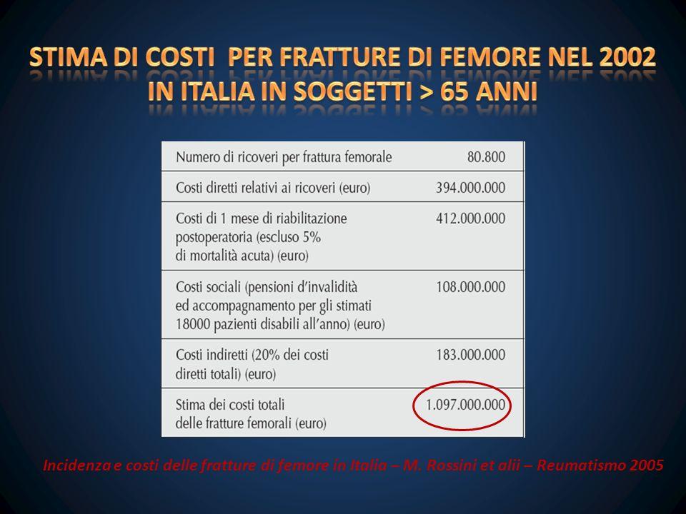 STIMA DI COSTI PER FRATTURE DI FEMORE NEL 2002 IN ITALIA IN SOGGETTI > 65 ANNI