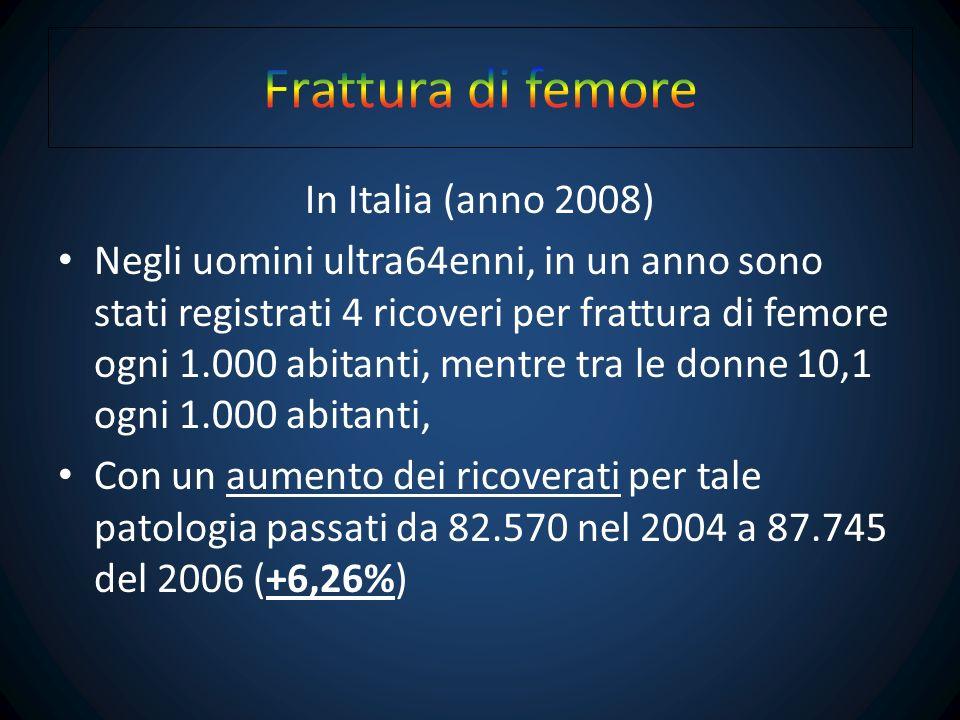 Frattura di femore In Italia (anno 2008)