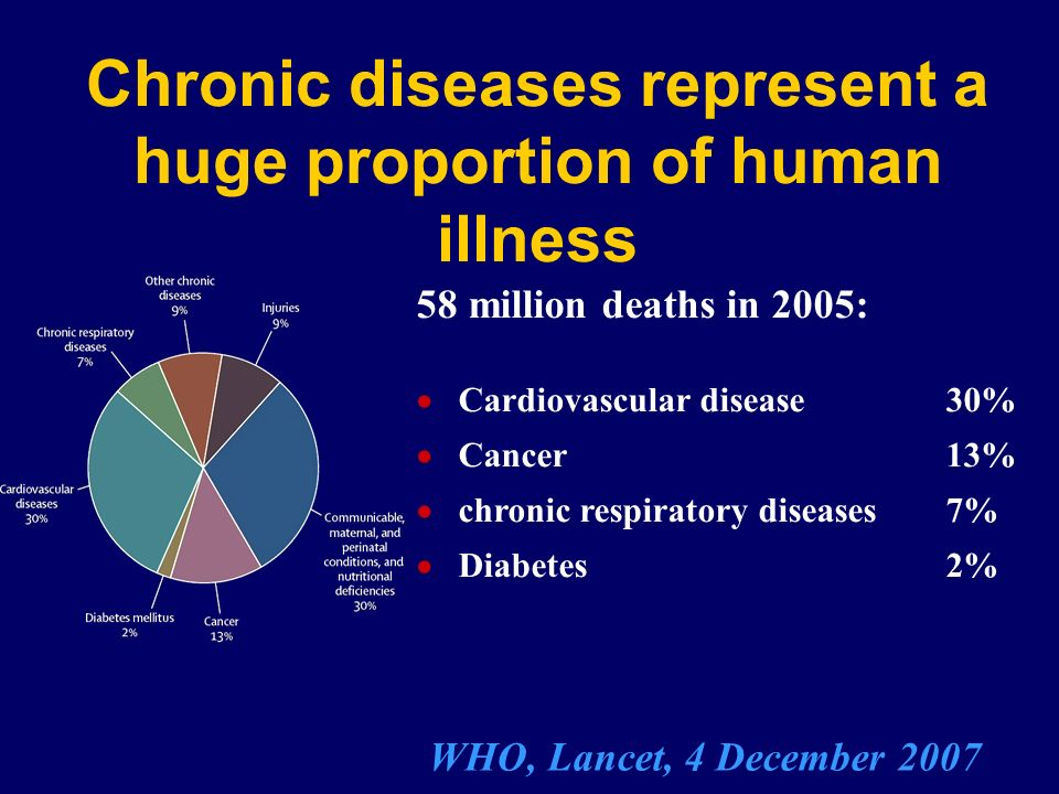 Chronic diseases represent a huge proportion of human illness