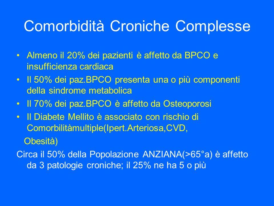 Comorbidità Croniche Complesse