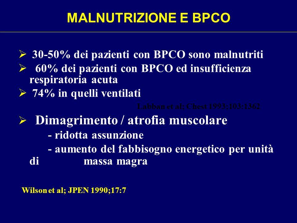 MALNUTRIZIONE E BPCO Wilson et al; JPEN 1990;17:7