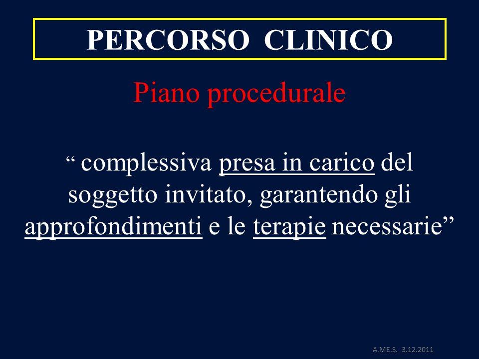 PERCORSO CLINICO Piano procedurale soggetto invitato, garantendo gli
