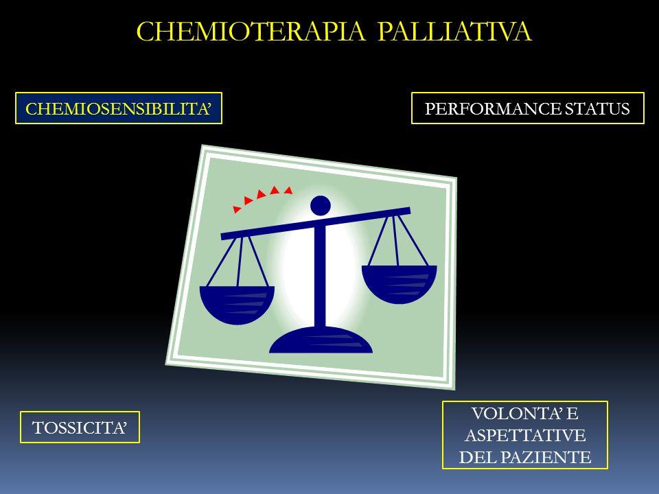 CHEMIOTERAPIA PALLIATIVA
