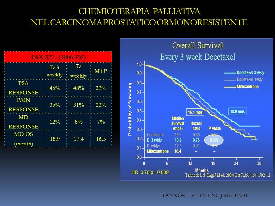 CHEMIOTERAPIA PALLIATIVA NEL CARCINOMA PROSTATICO ORMONORESISTENTE