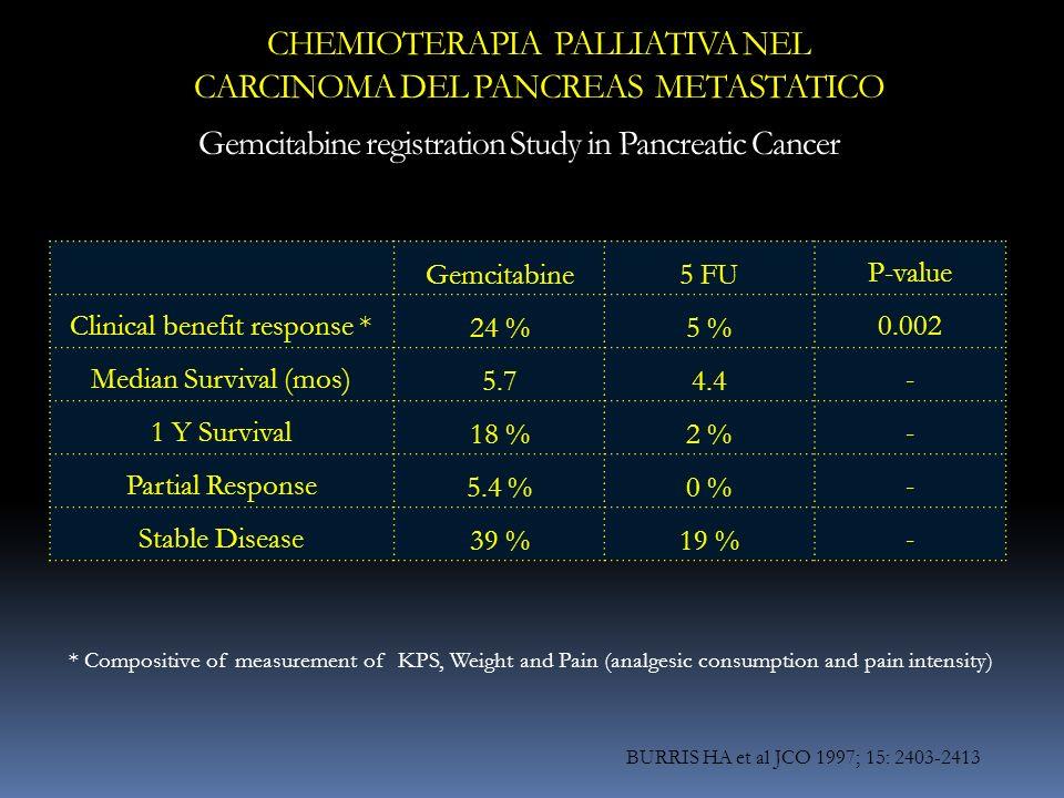 CHEMIOTERAPIA PALLIATIVA NEL CARCINOMA DEL PANCREAS METASTATICO
