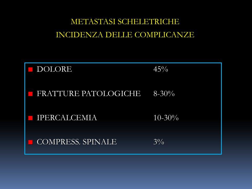 METASTASI SCHELETRICHE INCIDENZA DELLE COMPLICANZE