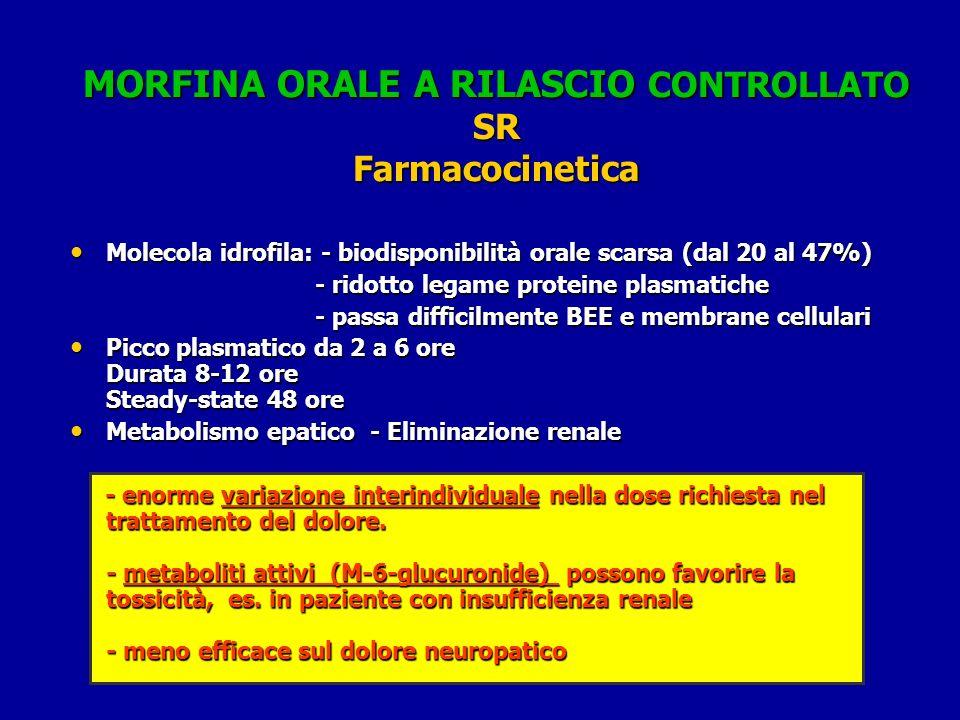 MORFINA ORALE A RILASCIO CONTROLLATO SR Farmacocinetica
