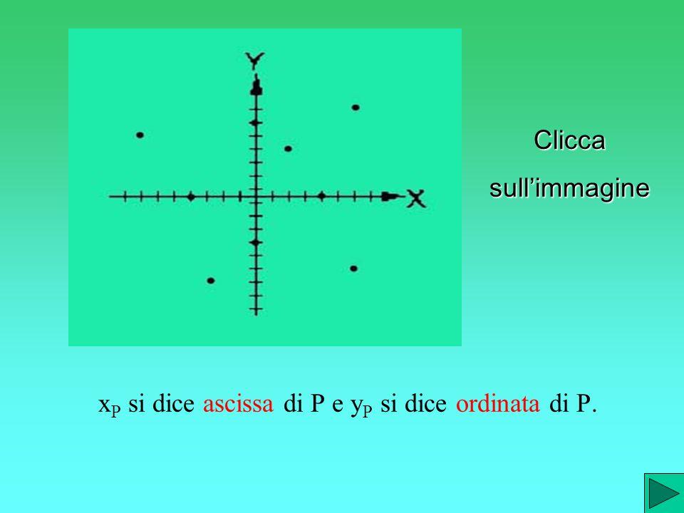 xP si dice ascissa di P e yP si dice ordinata di P.