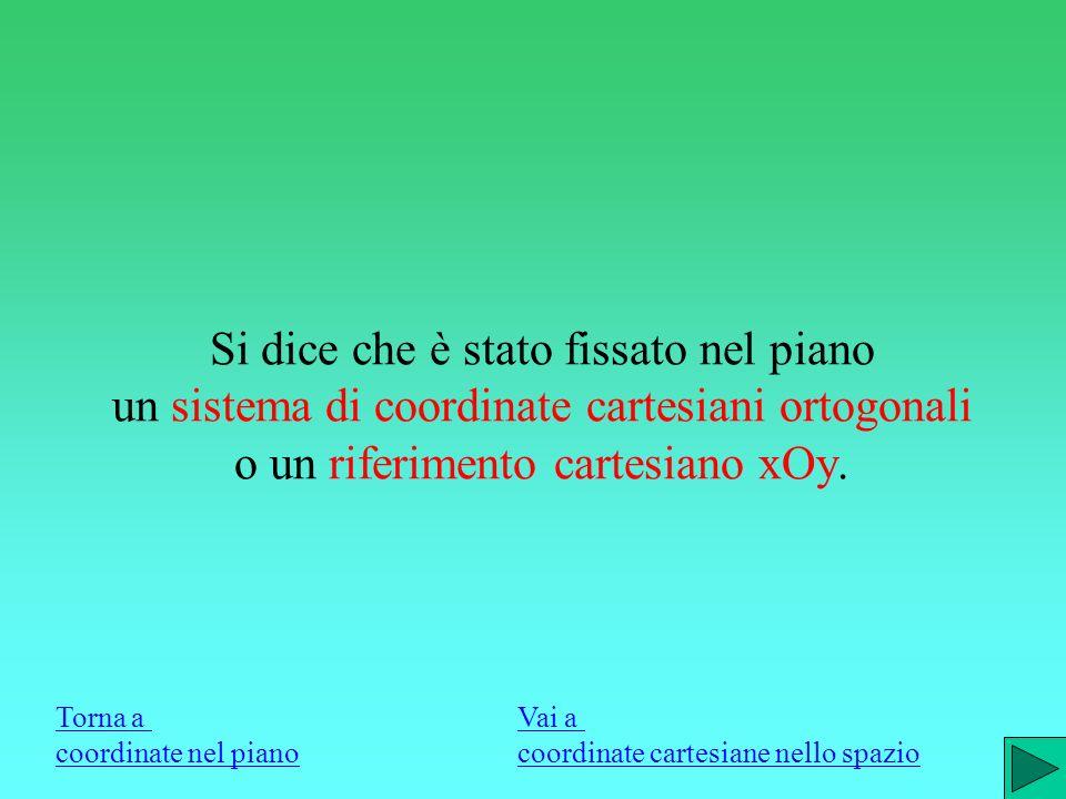 Si dice che è stato fissato nel piano un sistema di coordinate cartesiani ortogonali o un riferimento cartesiano xOy.