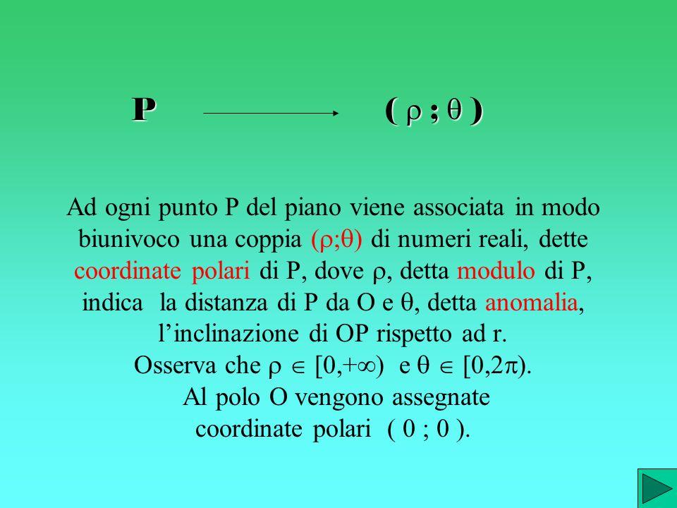 P( r ; q )