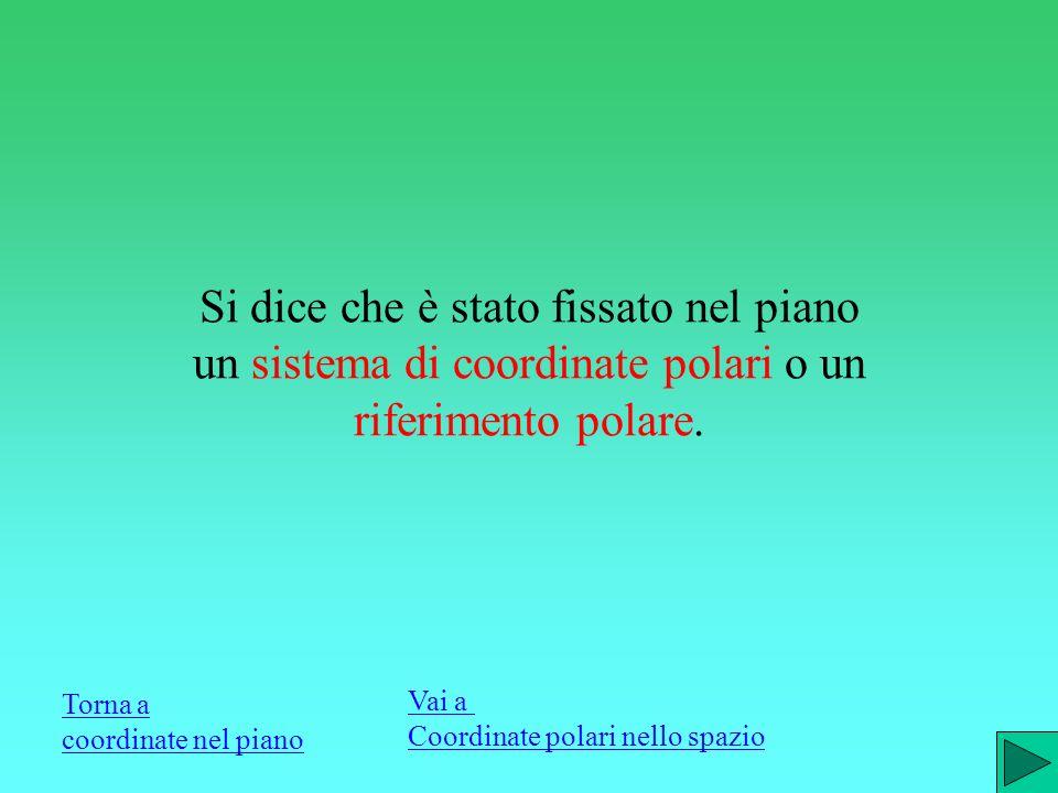 Si dice che è stato fissato nel piano un sistema di coordinate polari o un riferimento polare.